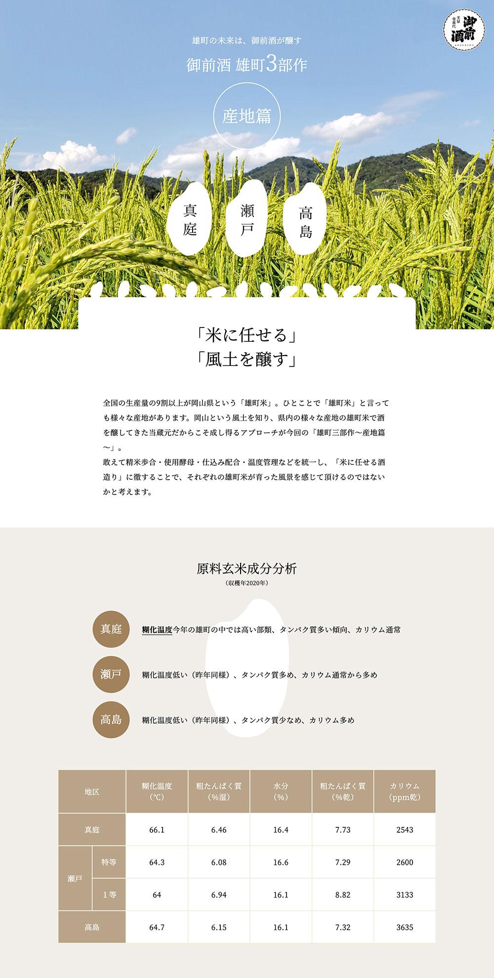 Gozenshu Omachi 3busaku